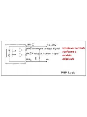 Sensor indutivo analógico LR18XBF05LIM